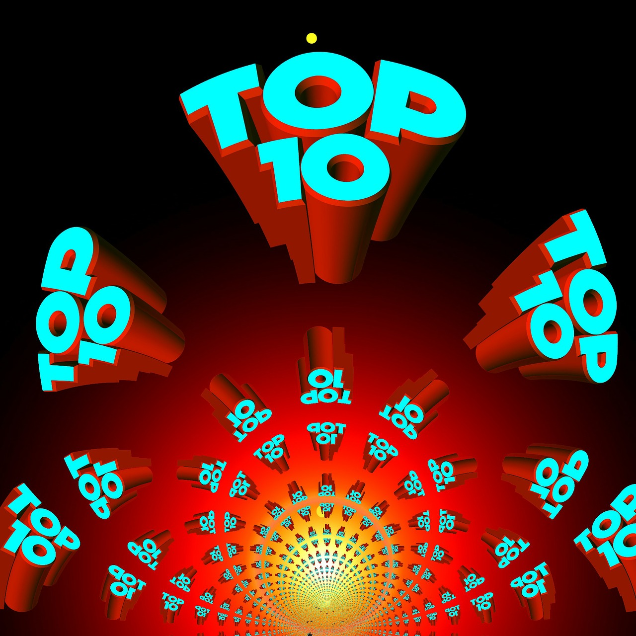 Top 10 3PL Companies