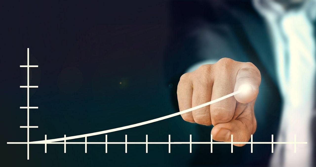 warehouse profitability